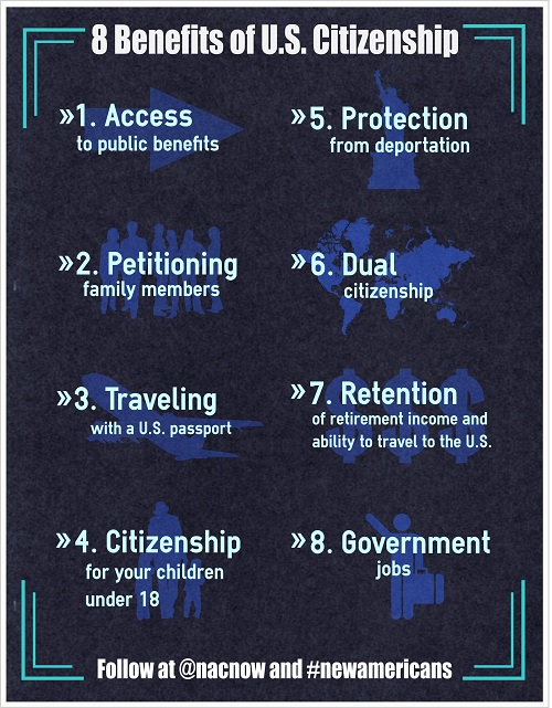 BenefitsofCitizenship
