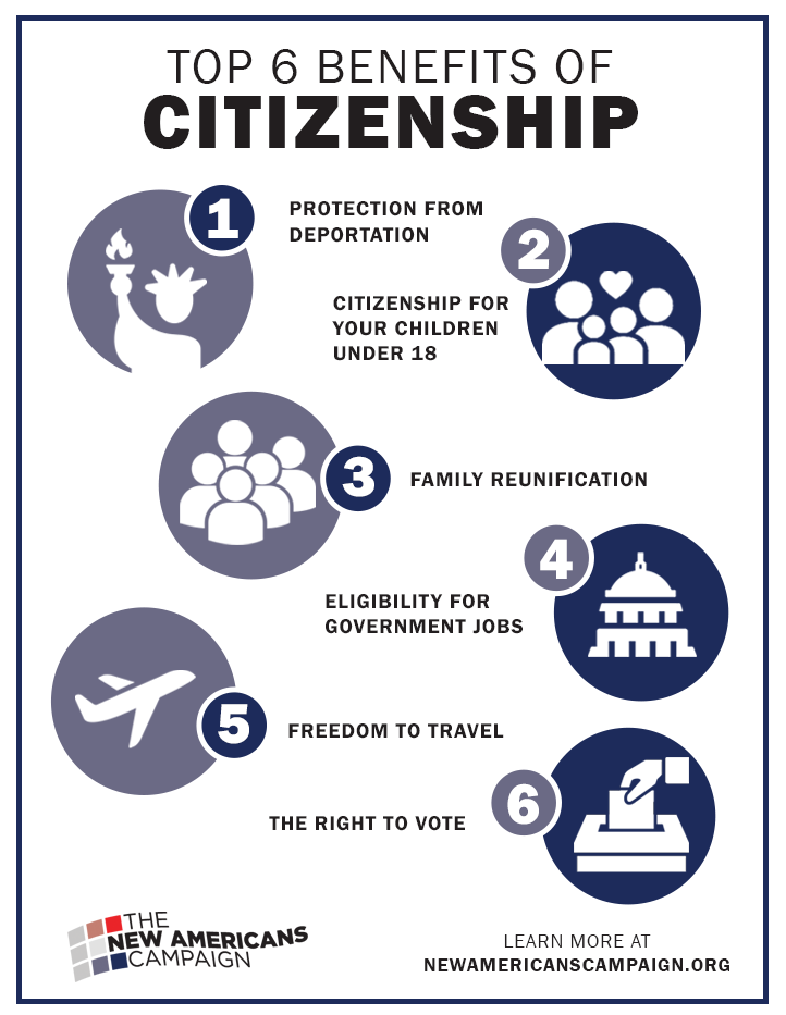 NAC-BenefitsofCitizenship_final